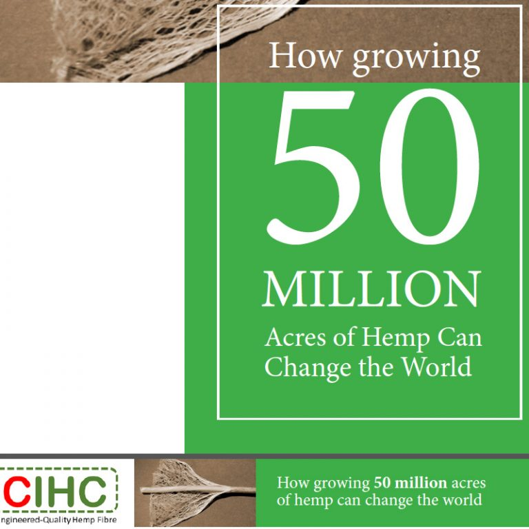 50 million acres of hemp will change the world